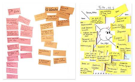 Stakeholder-Workshops: Interne Anforderungserhebung