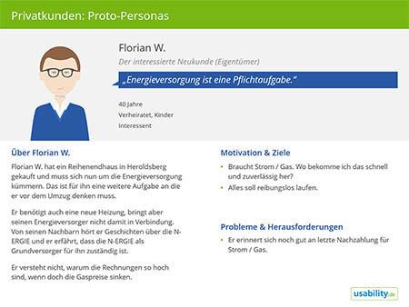 Proto personas of a private customer
