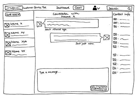 Ein auf Papier gezeichneter Prototyp einer Anwendung
