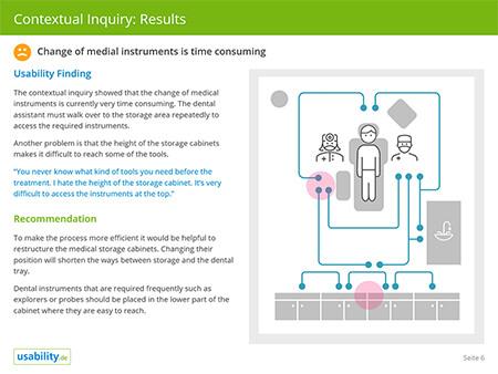 Contextual Inquiries - Results