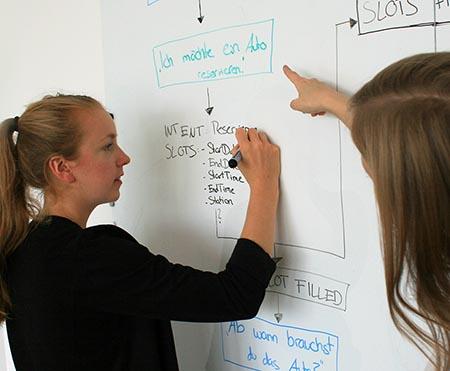 Zwei Personen stehen an einem Whiteboard. Eine von ihnen zeichnet gerade ein Flussdiagramm.