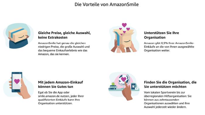 Beschreibung zu Amazon Smile